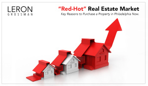 """Introductory Image for """"Red-Hot"""" Real Estate Market Post"""